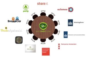 shareNL | Ronde Tafel Deeleconomie | 30 01 2014